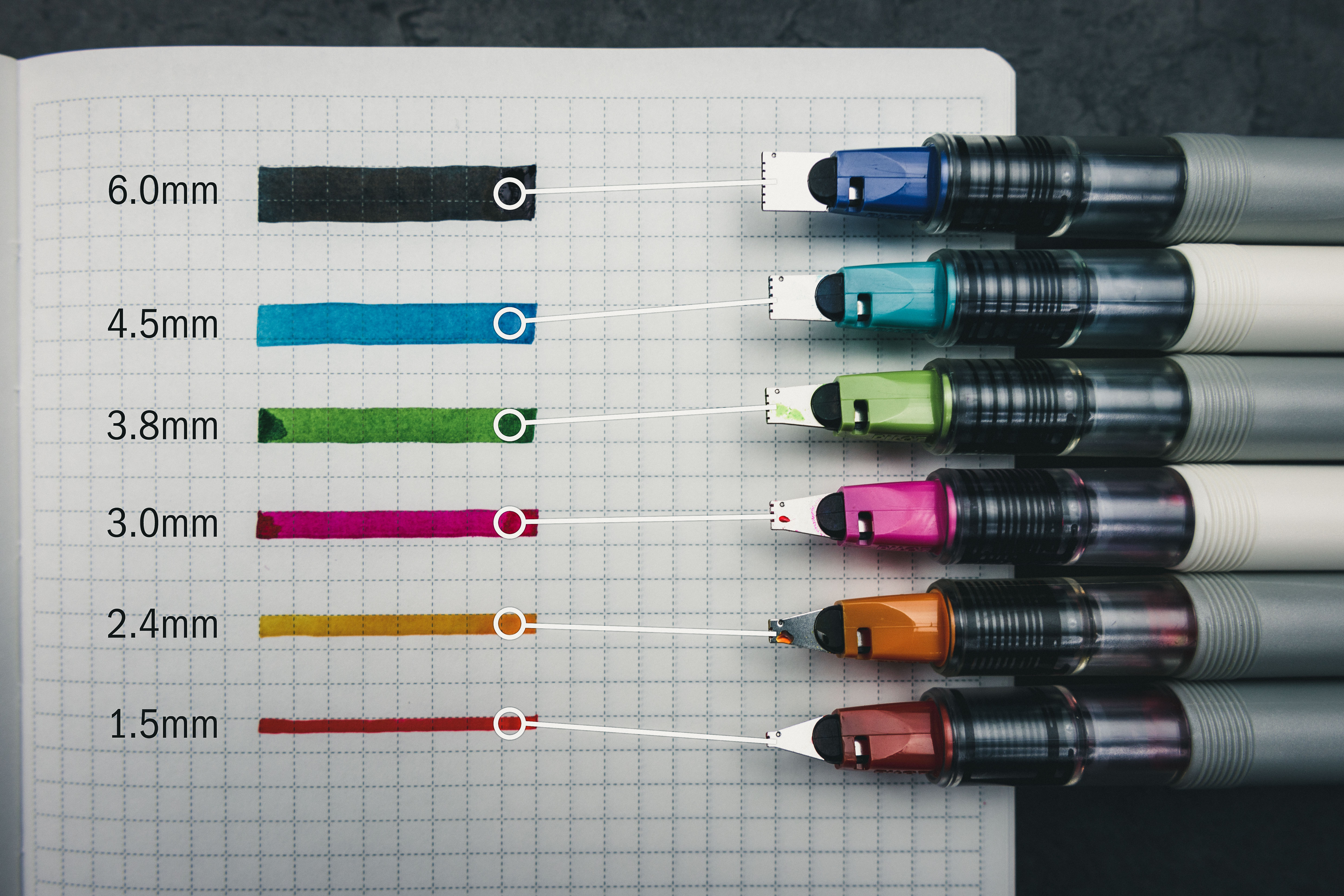 hand written comparison of 1.5mm (dark orange), 2.4mm (orange), 3.0mm (pink), 3.8mm (green), 4.5mm (turquoise), 6.0mm (blue) pilot parallel hand-written lines and pens on grid paper with labels